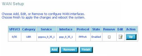 Настройки точки доступа для соединения с Интернетом